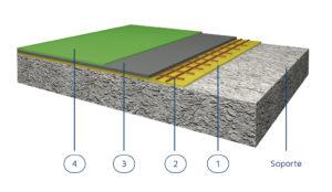 Sistemas Pavimento Conductivo