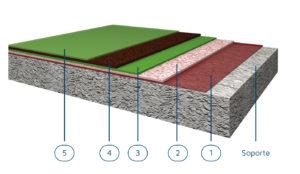 Sistema cuarzo color compacto 1